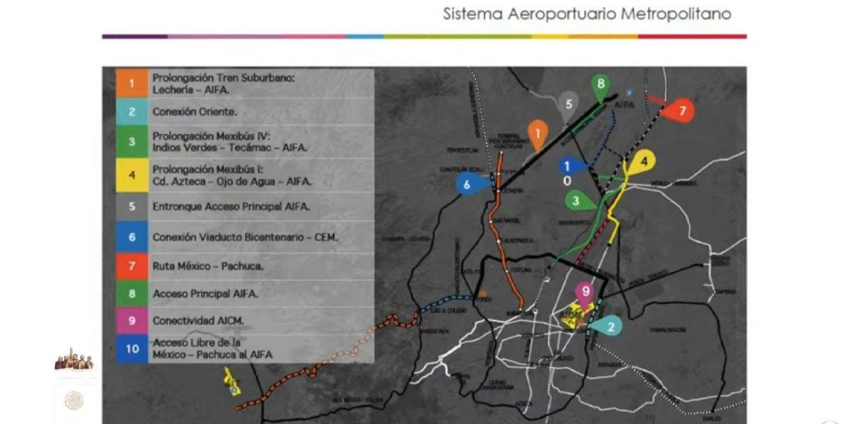 ¿Cuáles serán las vías de conectividad del aeropuerto Felipe ángeles?