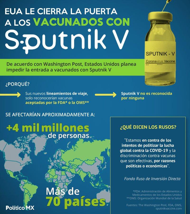 EUA le cierra las puertas a los vacunados con Sputnik V