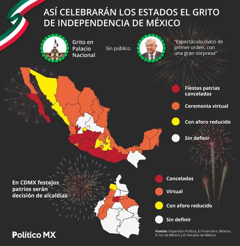 Así celebrarán los estados el Grito de Independencia de México