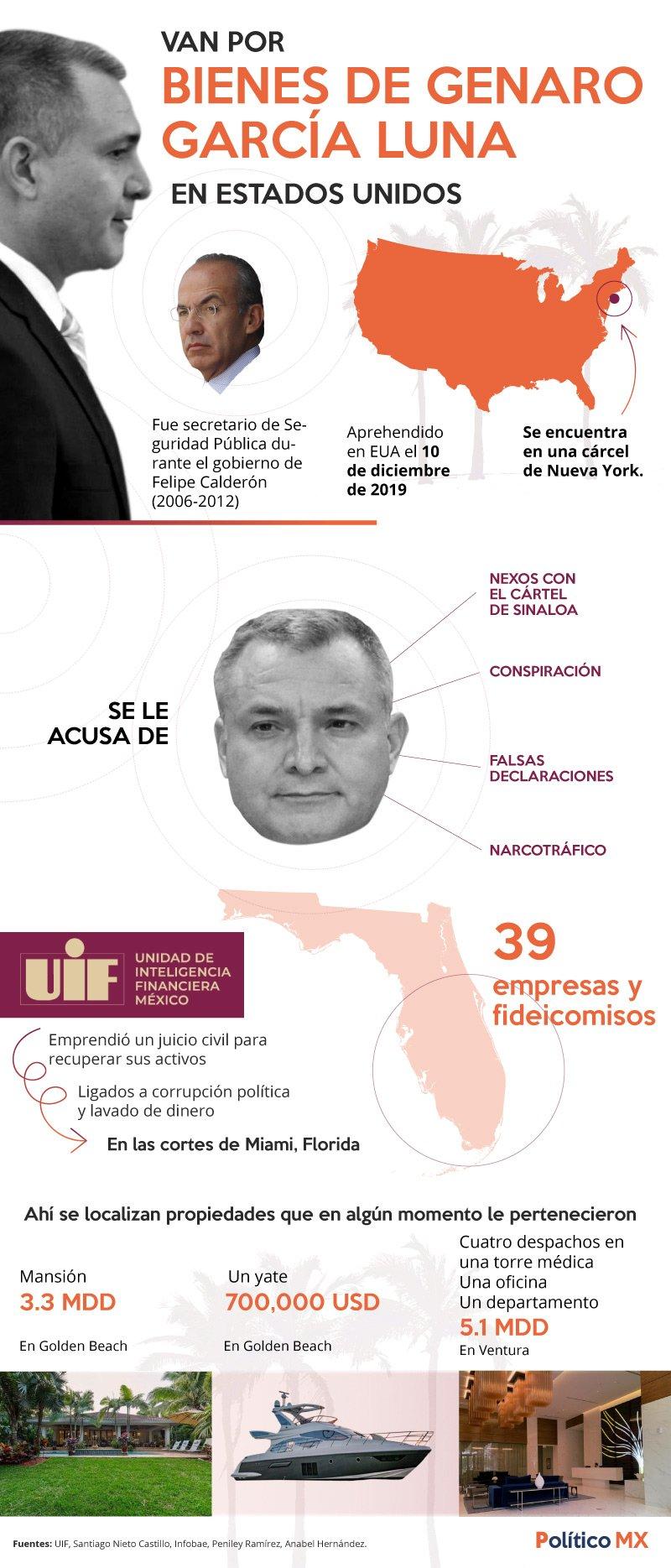 UIF va por activos de García Luna en EUA