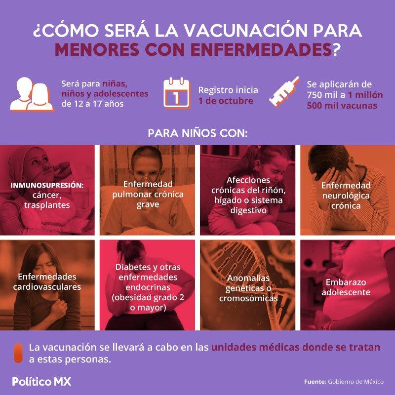 ¿Cómo será la vacunación para niños con enfermedades crónicas?