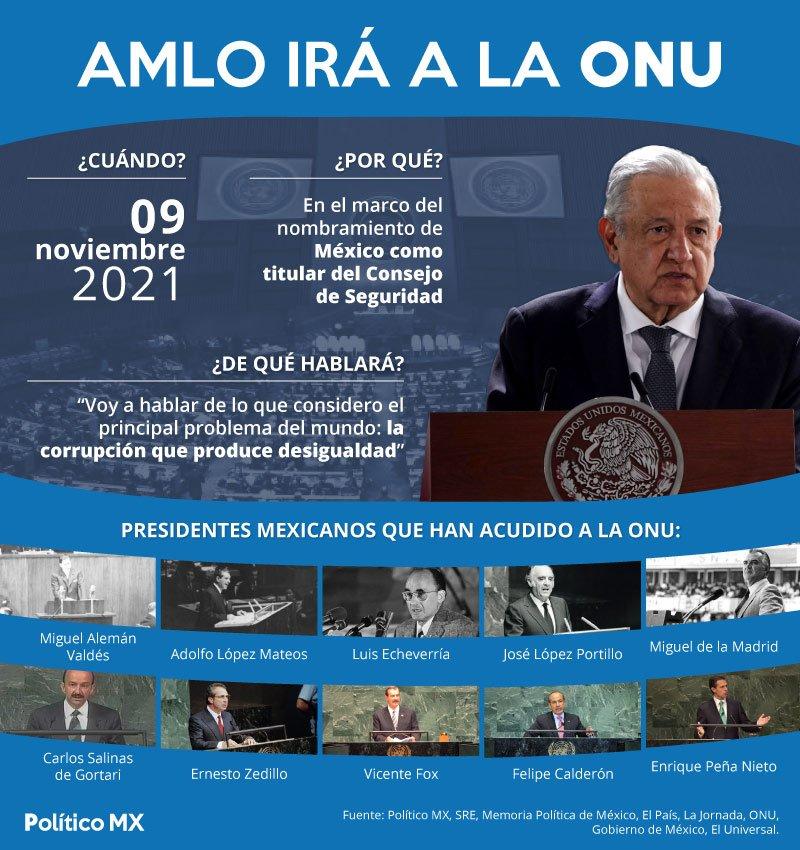 AMLO irá a la ONU