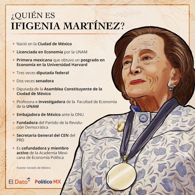 ¿Quién es Ifigenia Martínez?