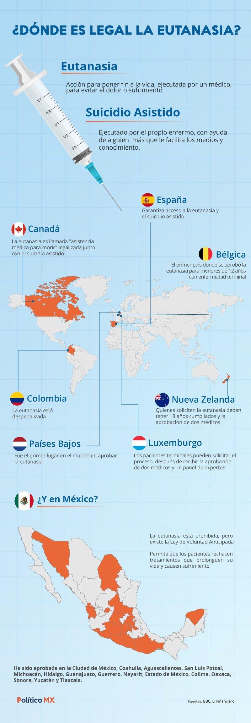 Países donde es legal la eutanasia