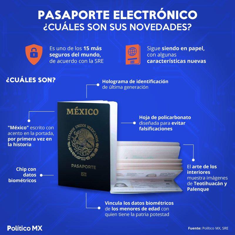 Pasaporte Electrónico ¿Cuáles son sus novedades?