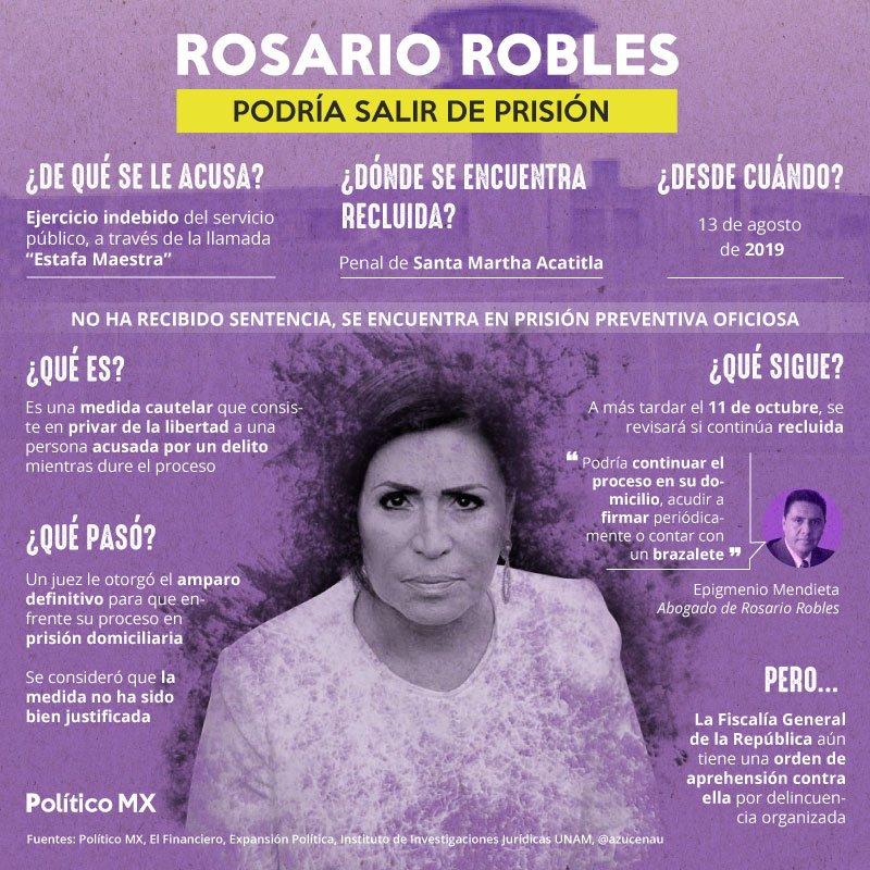 Rosario Robles podría salir de prisión
